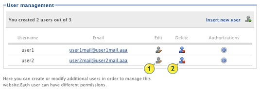 Users' management